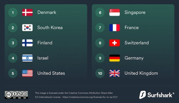 The-Top-10-countries-with-best-of-digital-life.jpg